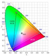 CIExy1931_AdobeRGB_vs_sRGB