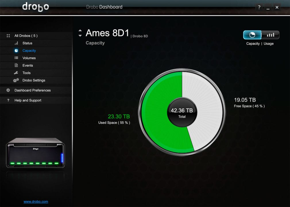Drobo Dashboard shows the amount of capacity used and available with the installed drives.